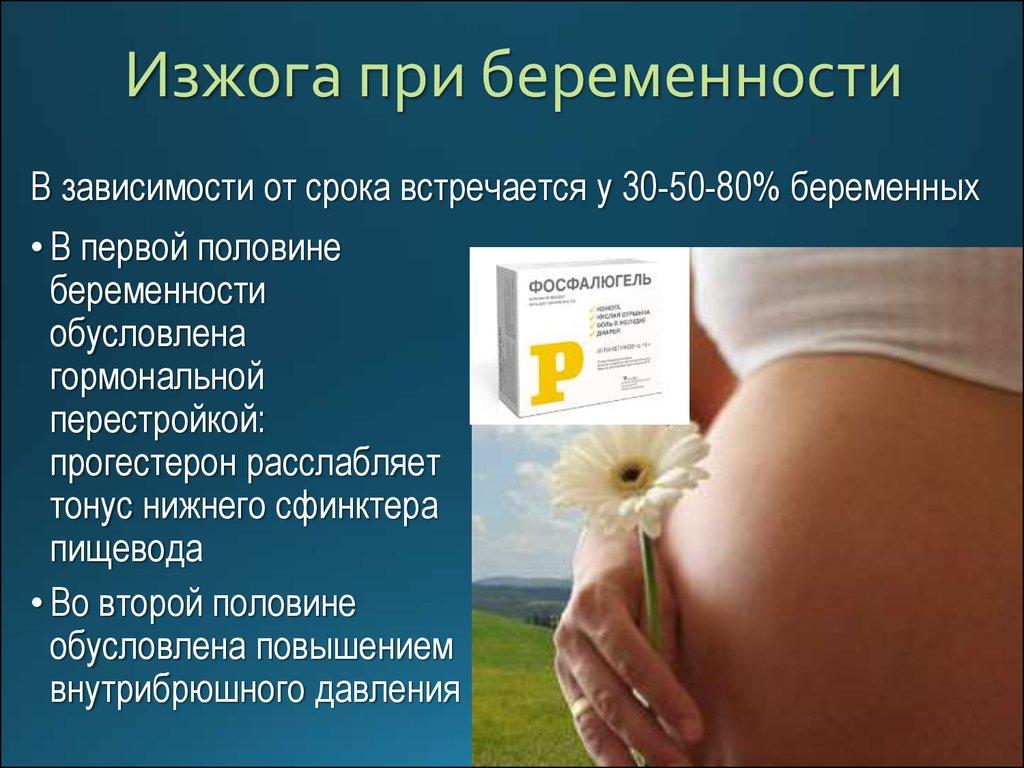 От изжоги у беременных 66