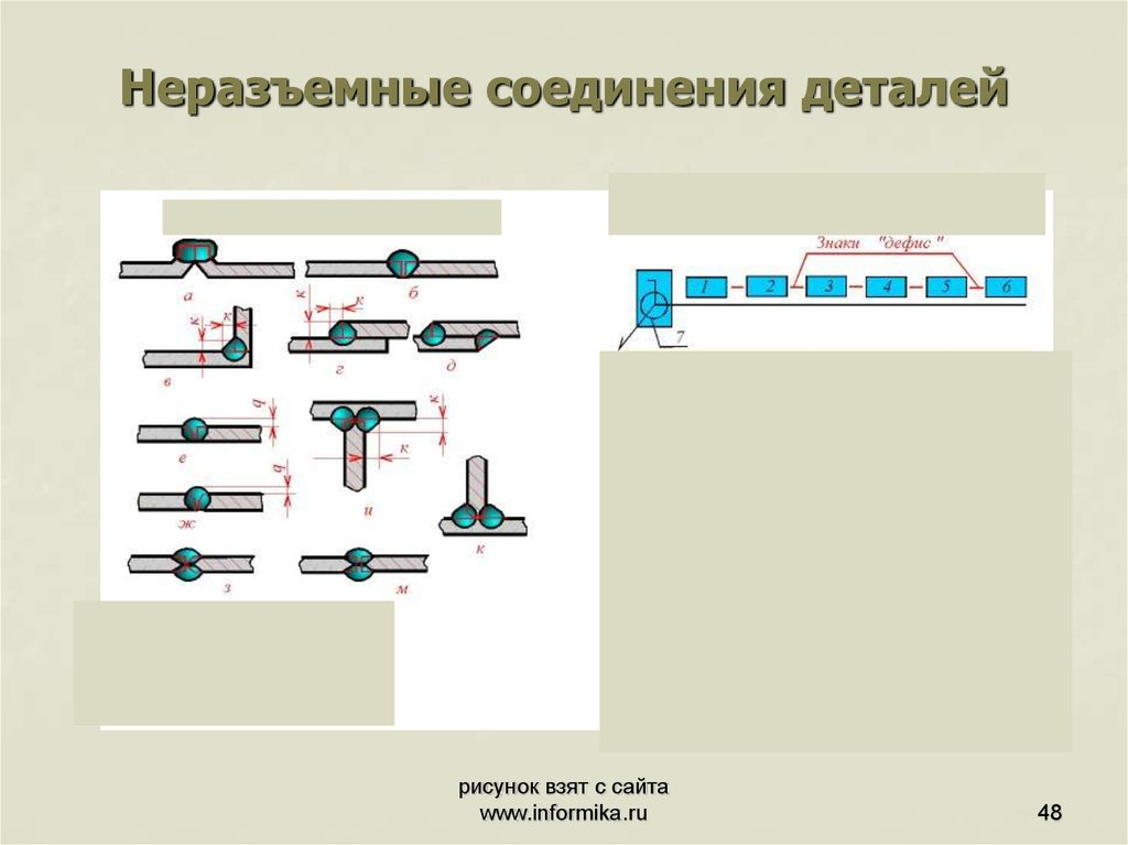 Неразъемные соединения | CADInstructor