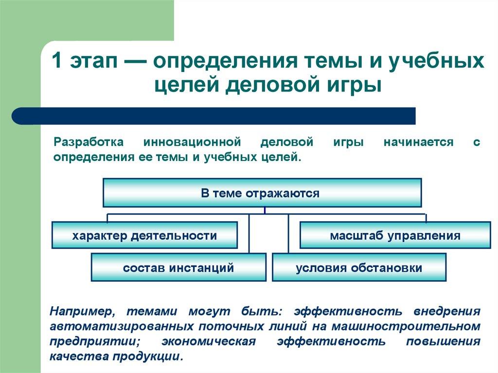 управление проблемные кредиты диплом