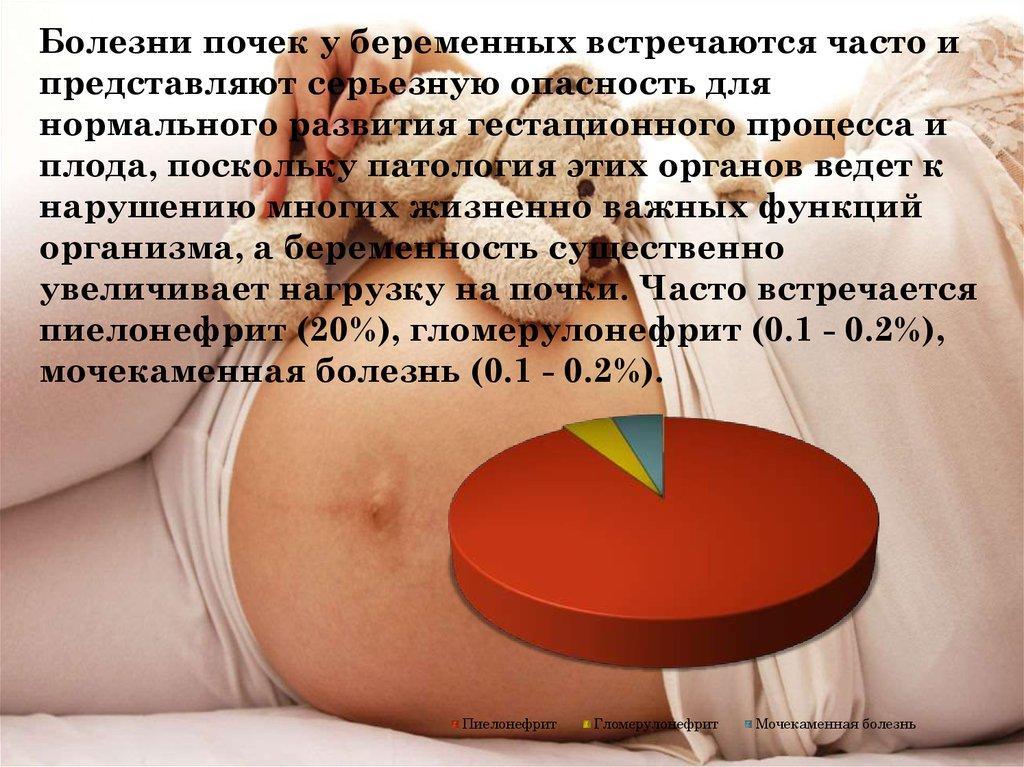 Диета для беременных с мочекаменной болезнью