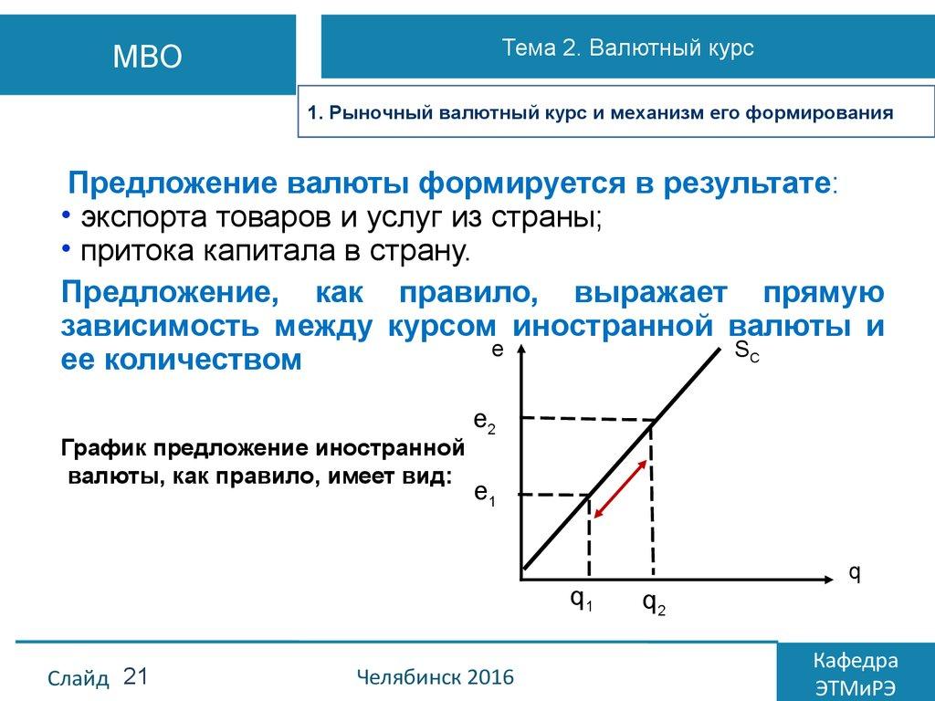 Экономика автономов 10 класс читать