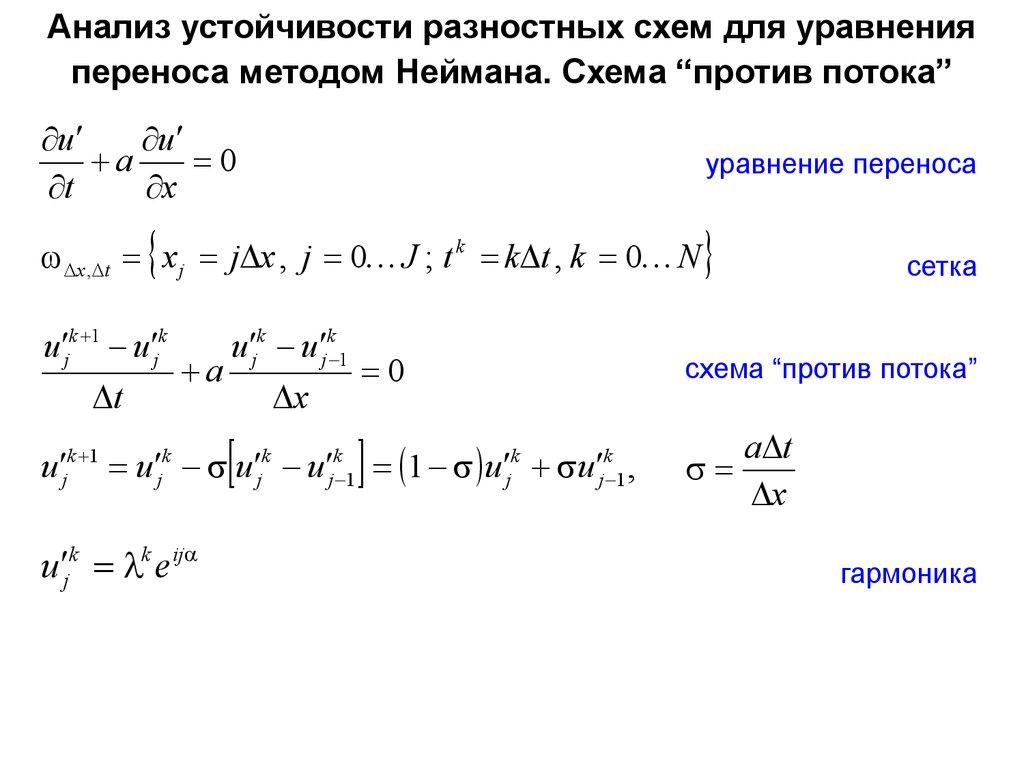 конечно разностная схема пример