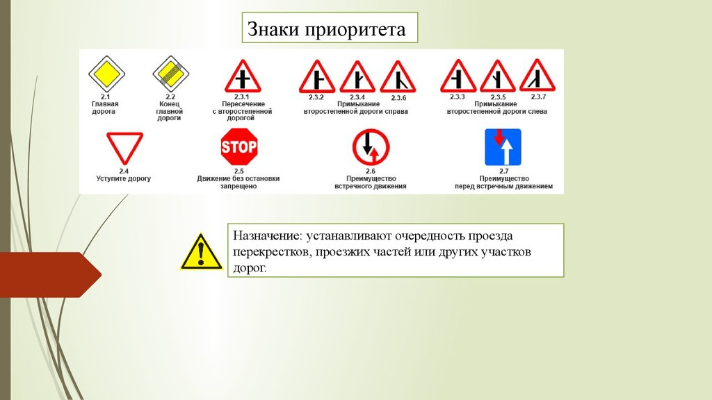 правила проезда перекрестка со знаком уступи дорогу