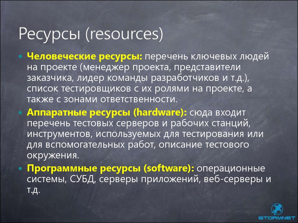 Ресурсы (resources)