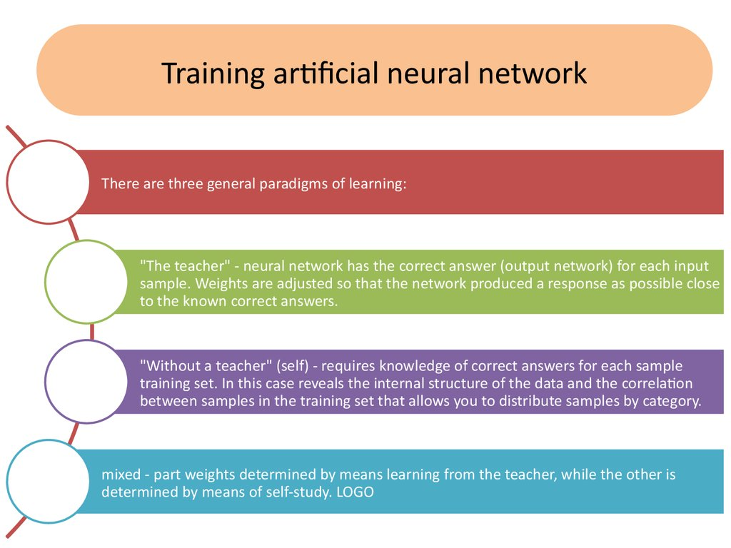 neural networks for complete beginners pdf
