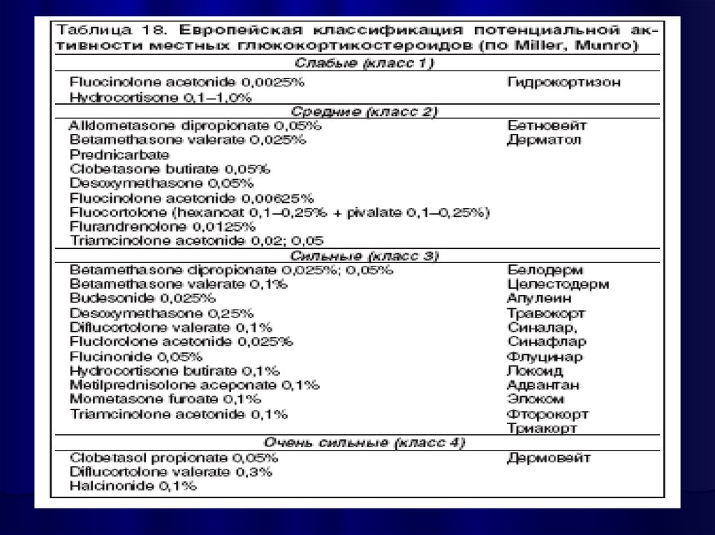 Народные средства лечения псориаза деготь