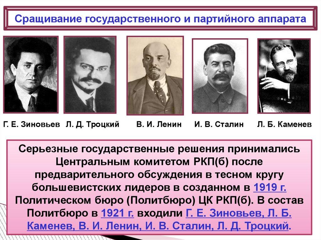 Цели и методы политический партий в начале 20 века
