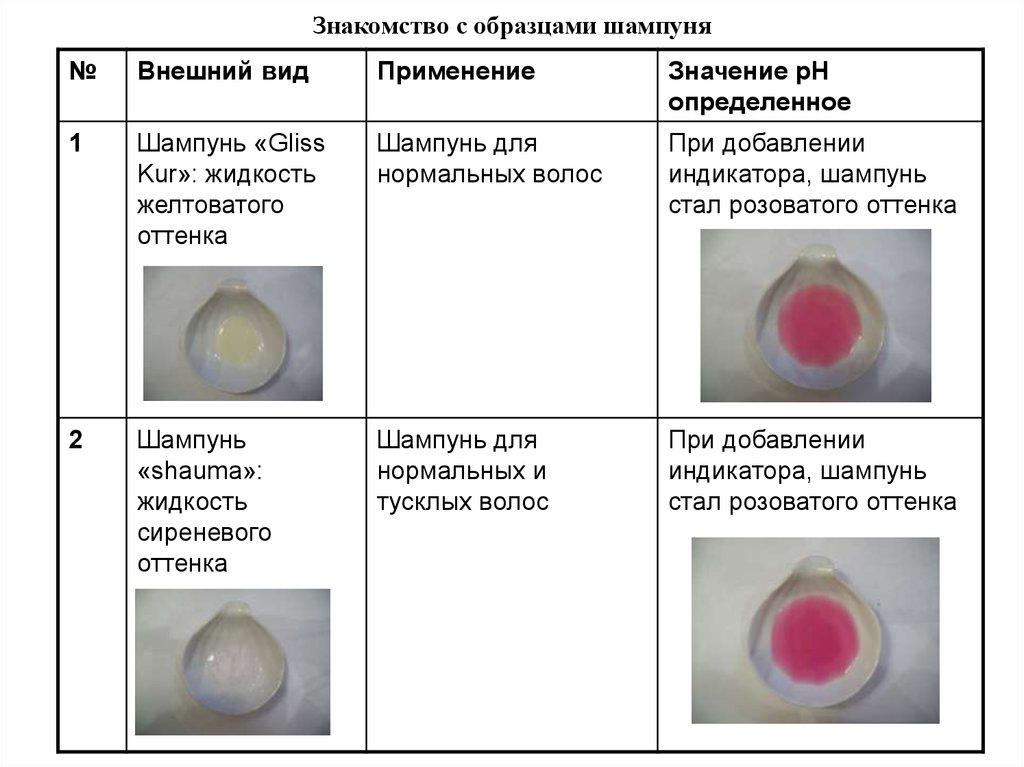 знакомство с образцами полисахаридов