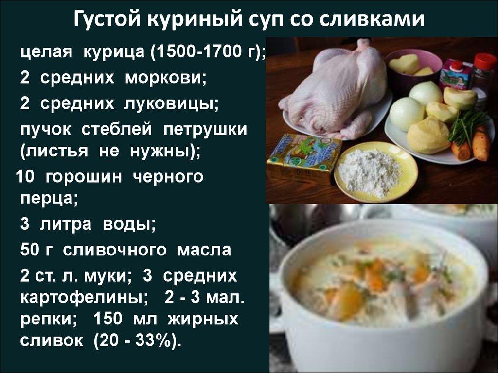 Вкусный куриный супчик с вермишелью рецепт