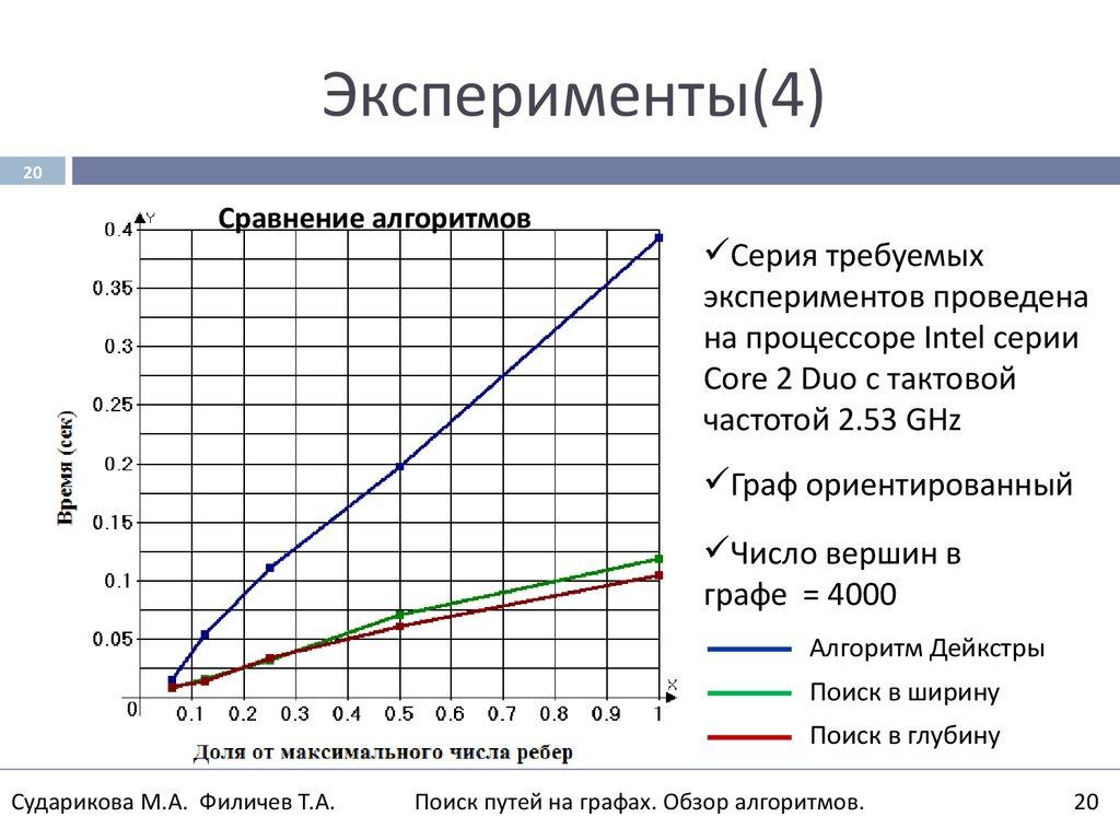 view DVB — Digitale Fernsehtechnik: