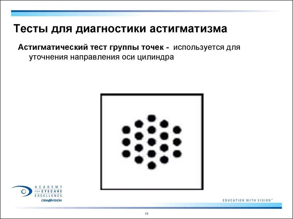 Эйконометр