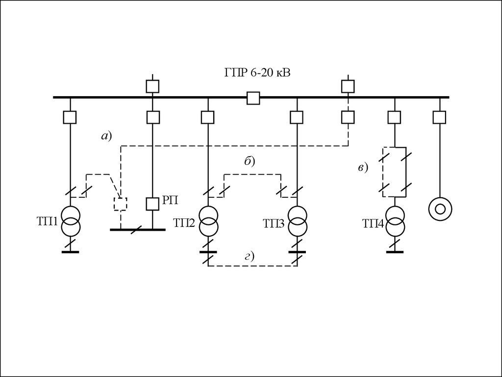 радиальная схема внешнего электроснабжения