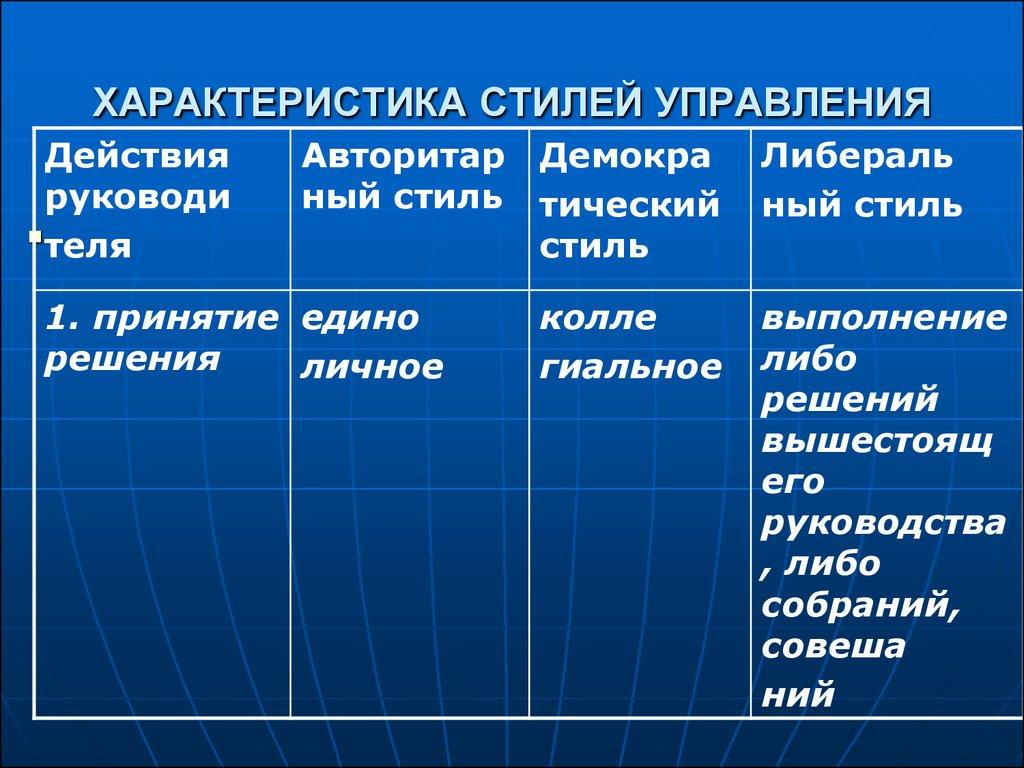 Характер и стиль управления Бесплатный каталог картинок Дипломная работа методы управления персоналом