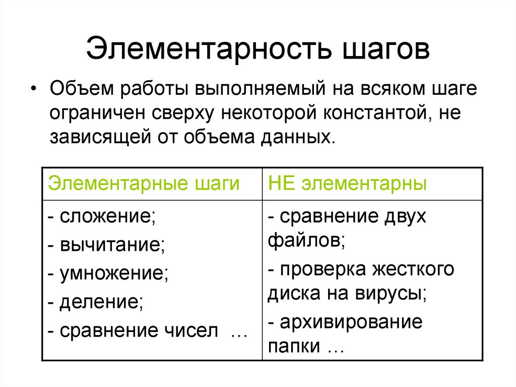 book Земельные ресурсы
