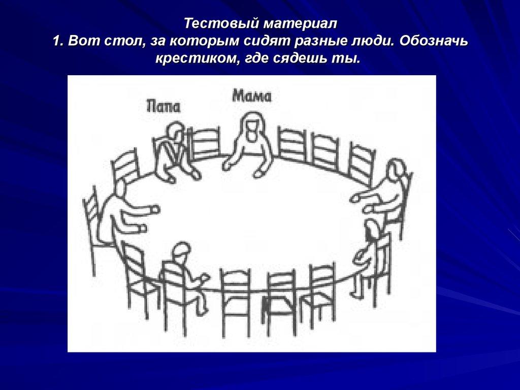 этапы знакомства в консультировании