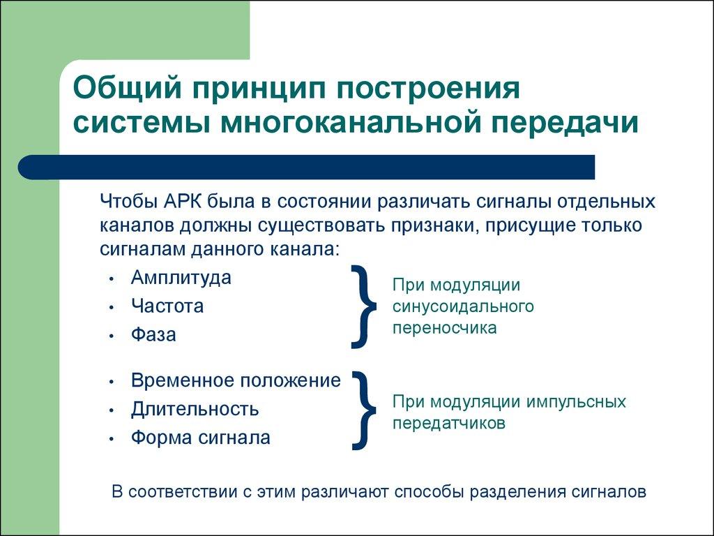 общая схема передачи информации в линии связи