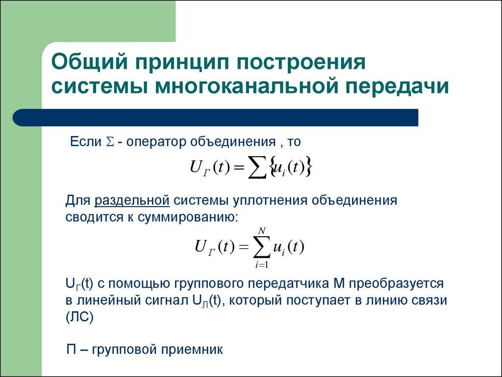 Книгу Теория Многоканальной Передачи Сообщений