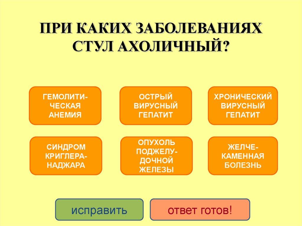Сайт детская поликлиника г архангельск
