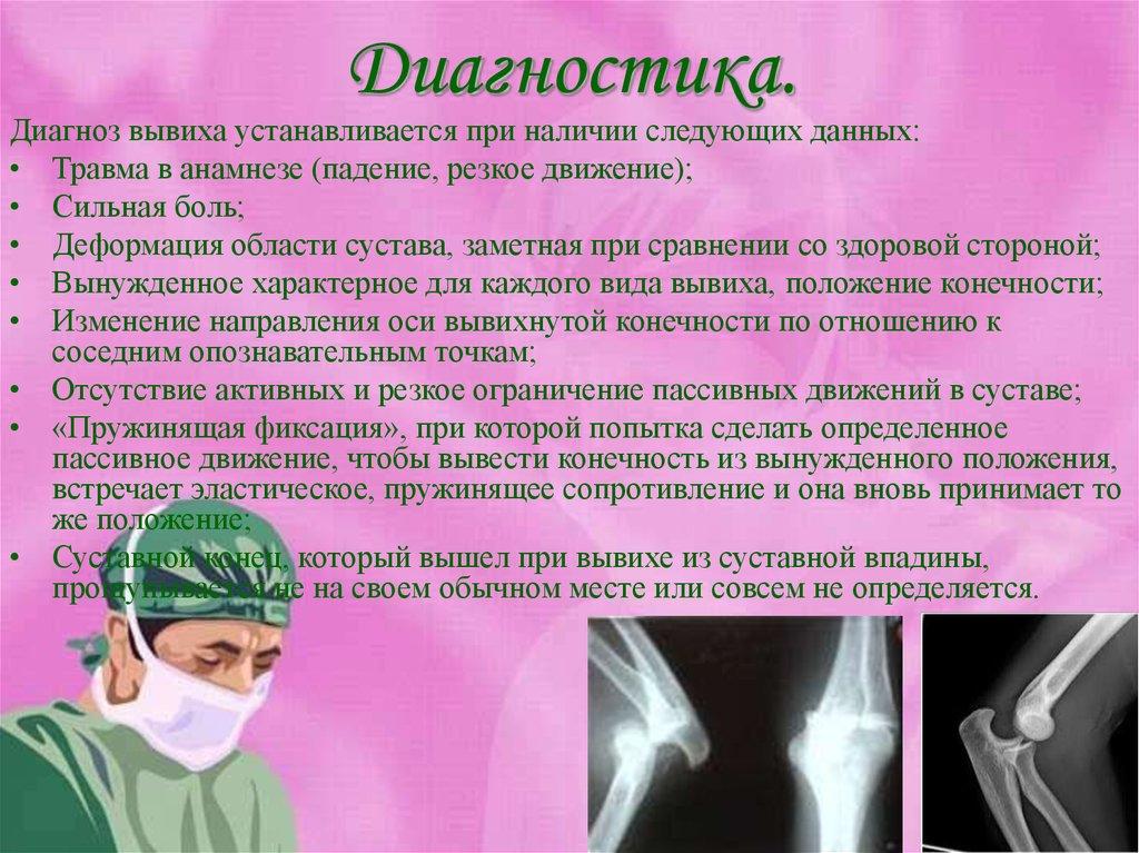 препарат для снятия боли в колене