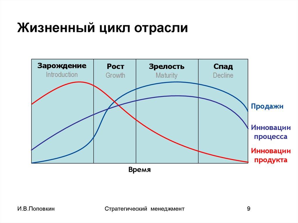 анализ альтернатив действий реферат