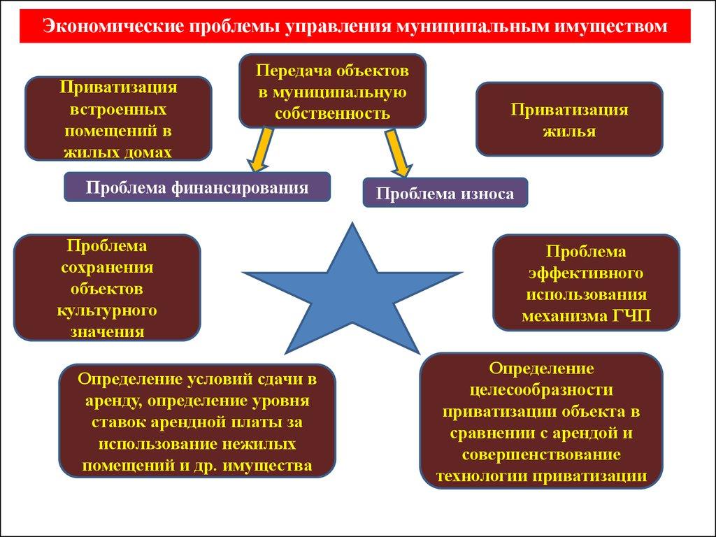 Получено письмо о согласии администрации щелковского муниципального района о передаче в муниципальную собственность