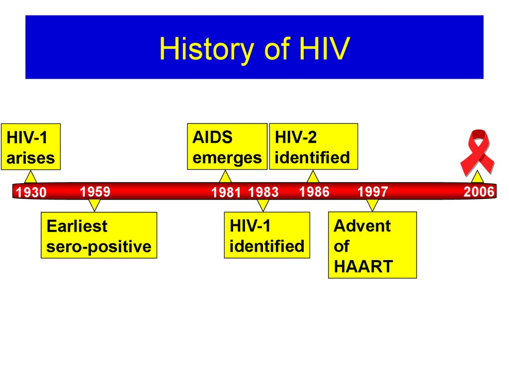 an introduction to the history of aids virus Find out more about the history of history of aids introduction researchers finally identified the cause of aids—the hiv virus—and the food and drug.