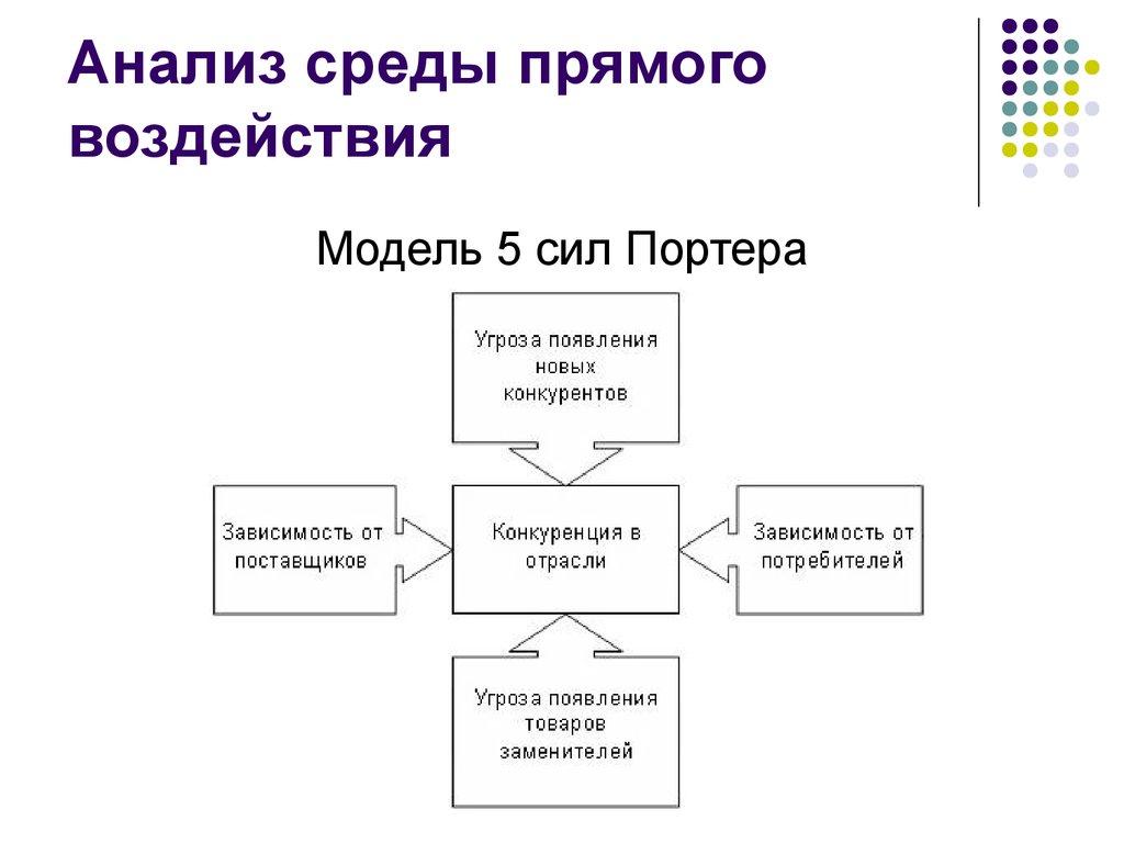 курсовая работа анализ оборотных активов организации