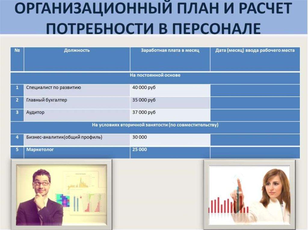 online Создание электронных книг из сканов: DjVu или PDF из бумажной книги легко и