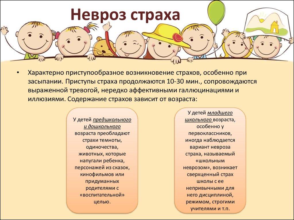 Выявление и преодаление страхов детей 5-6 лет