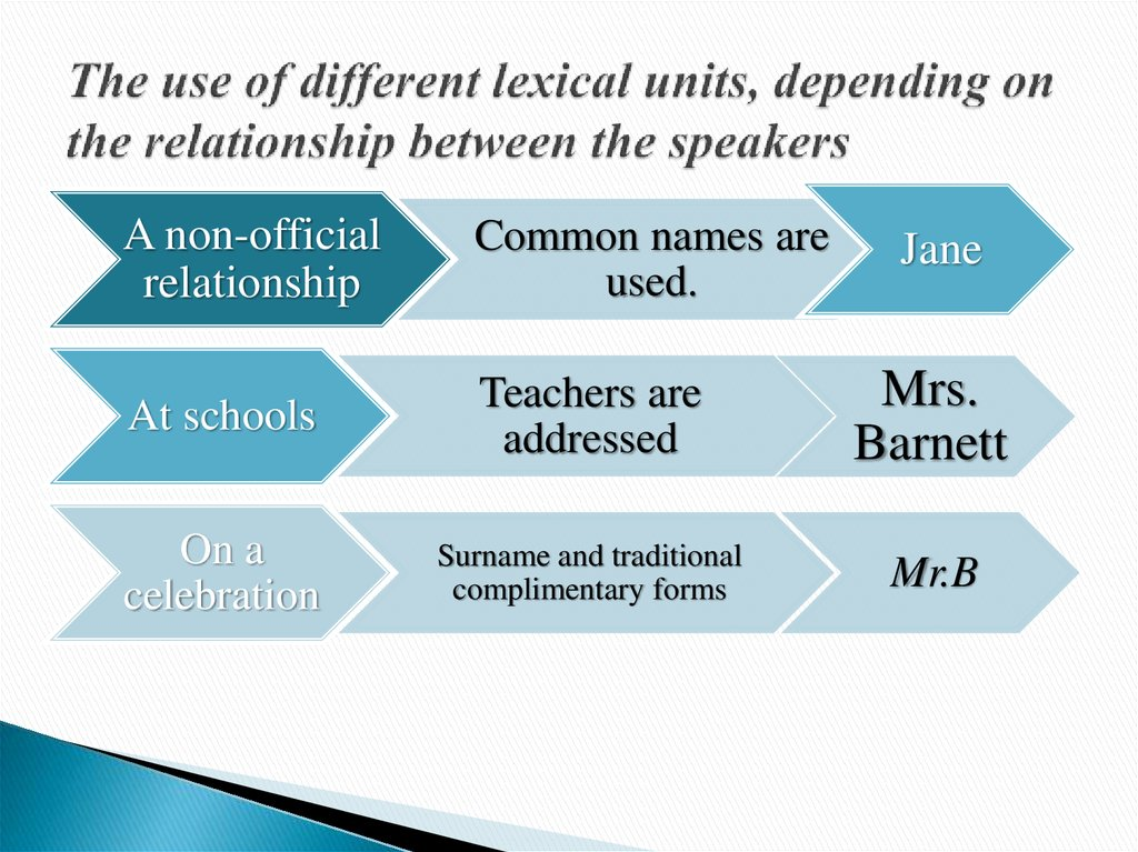 relationship between lexicology and morphology dictionary