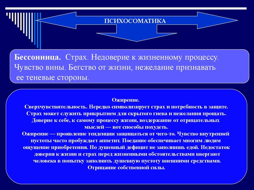карвасарский б д клиническая психология учебник для вузов