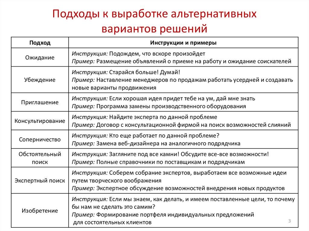 Управленческие решения пример сценария