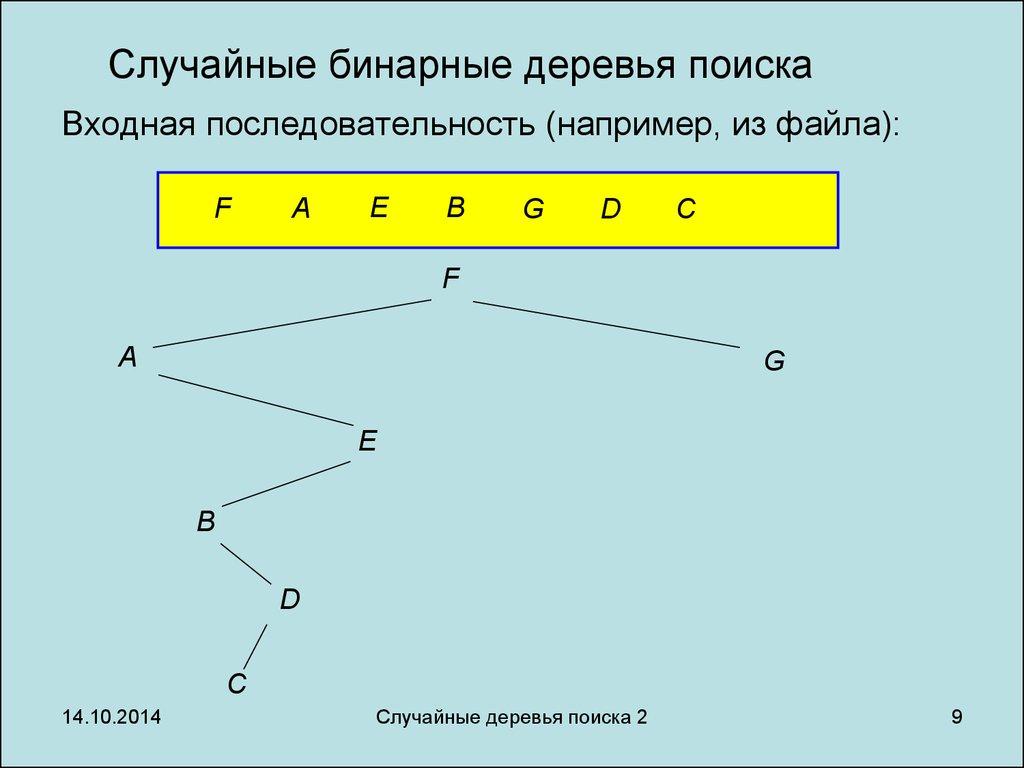 Законы Распределения Случайных Величин