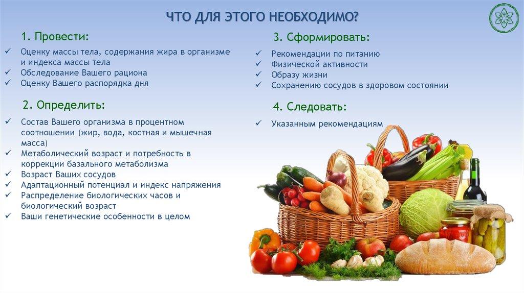 программа здоровье и здоровый образ жизни