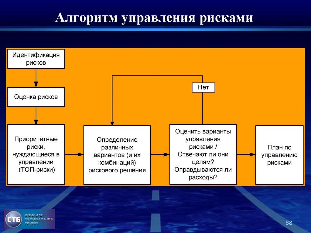 анализ системы управление персоналом курсовая работа