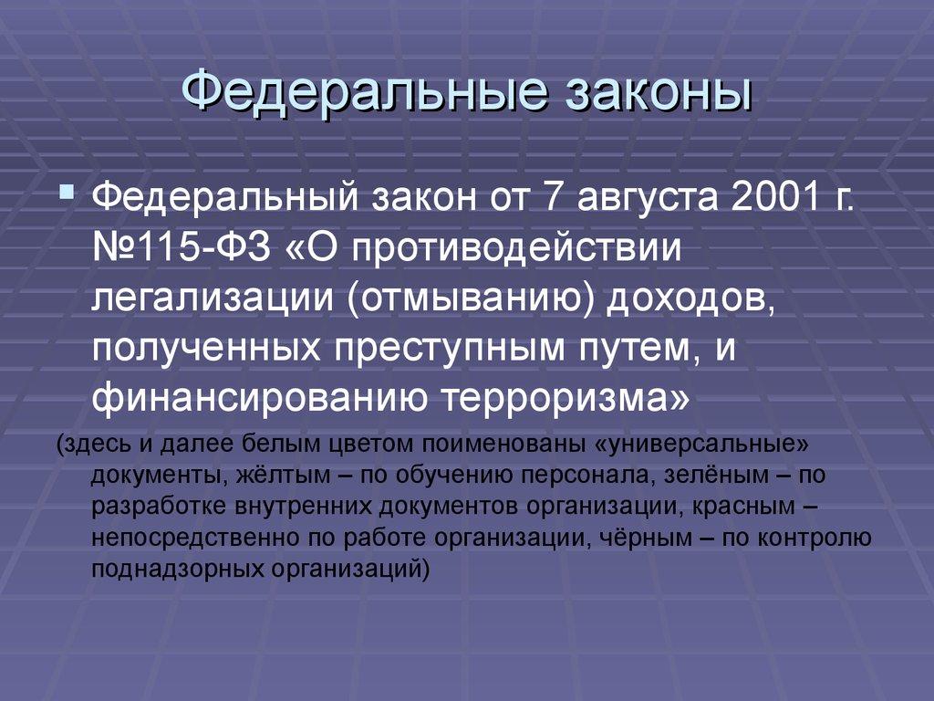 Инструкция О Представлении В Федеральную Службу По Финансовому Мониторингу Информации