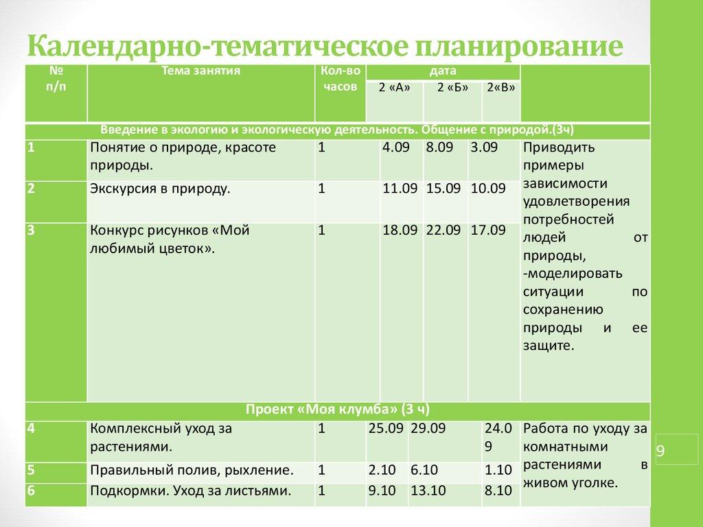 Календарный план бисероплетение