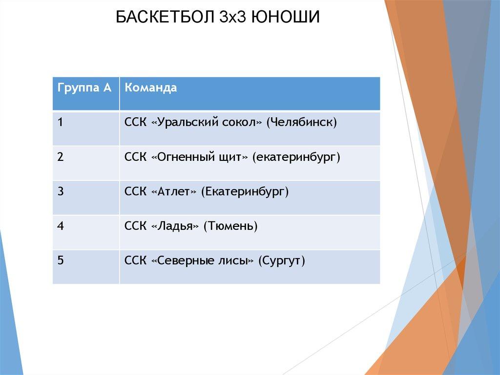 петрина анна александровна диетолог