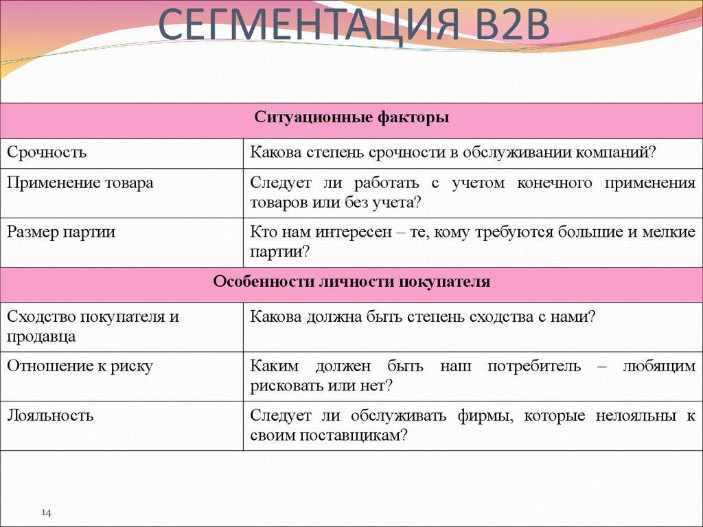 понятие и содержание менеджмента система управления реферат