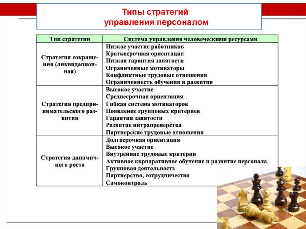 Управление персоналом словарьсправочник