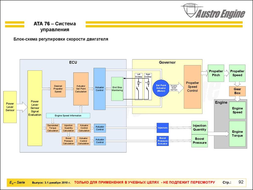 зарядное устройство :такт 91с: схема