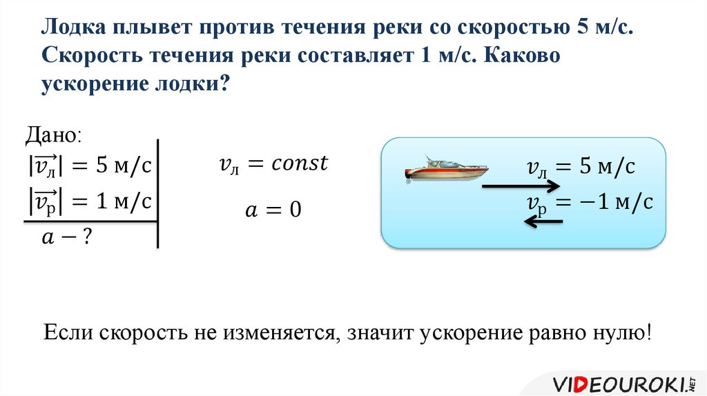 как найти скорость лодки плывущий по течению и против течения