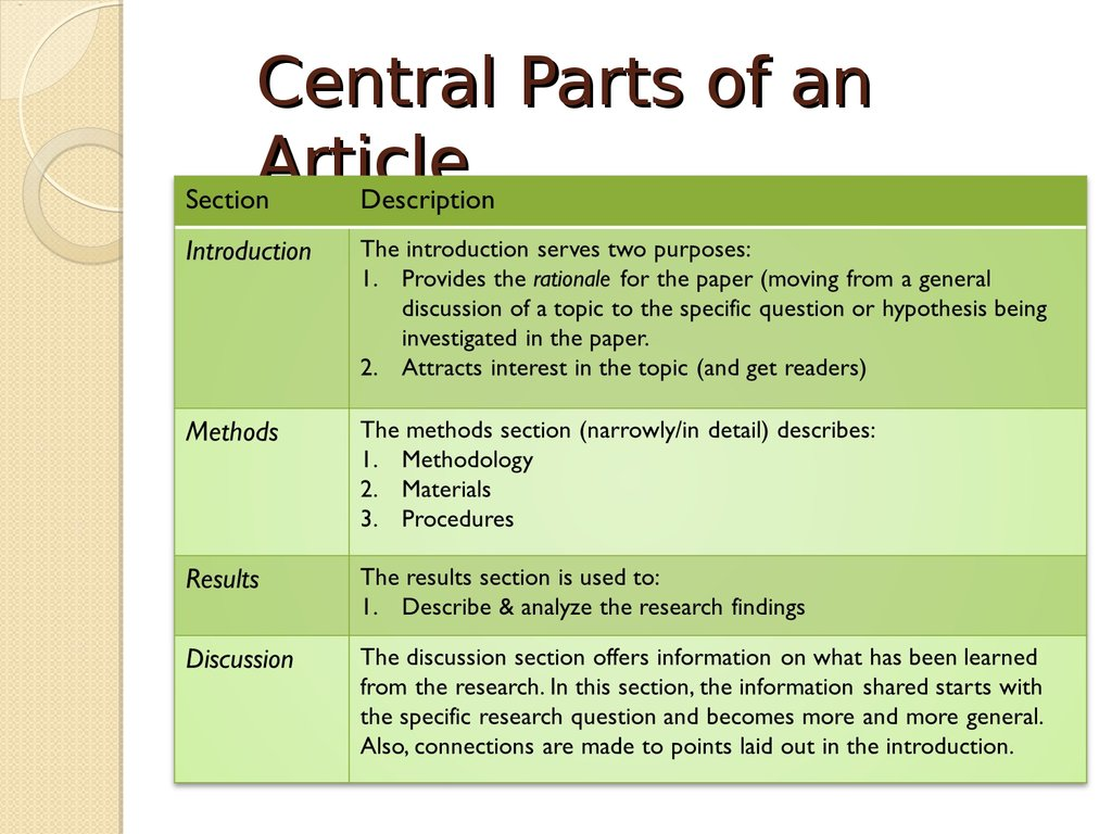 scientific thesis discussion section Thesis writing – results section education thesis self-directed learning resource in this thesis, the results and discussion sections appear in the same.