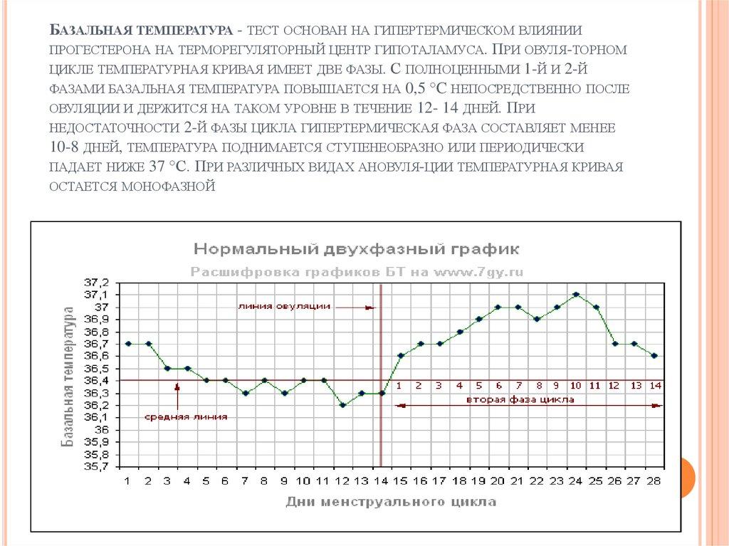 детей Анджелины базальная температура 36 8 при беременности тексте