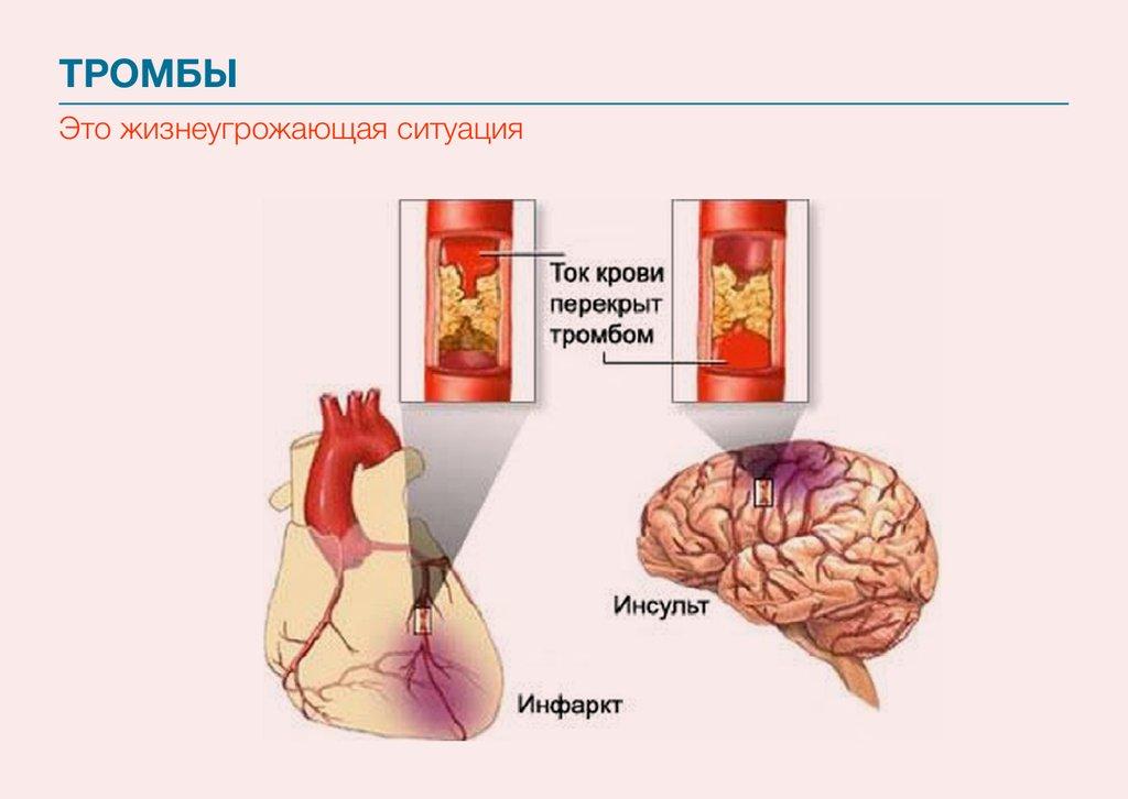 Нормальный анализ сахара крови для взрослых