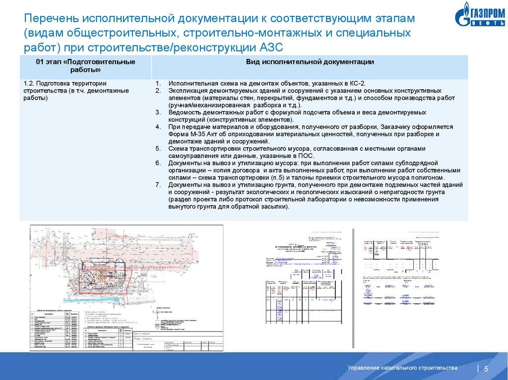 исполнительная документация сетей