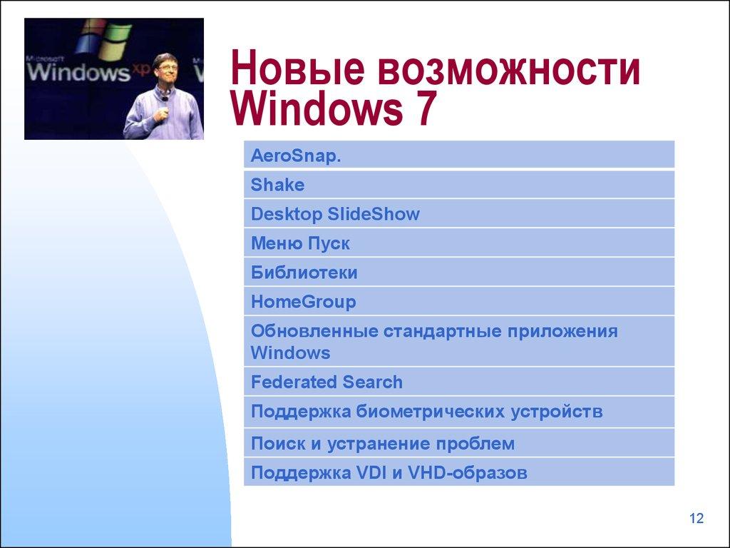 Операционная Система Windows Презентация Для 11 Класса