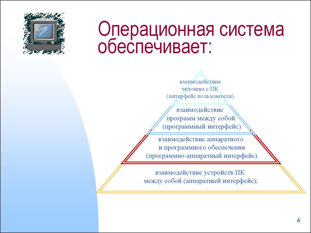 работа на дому города россии