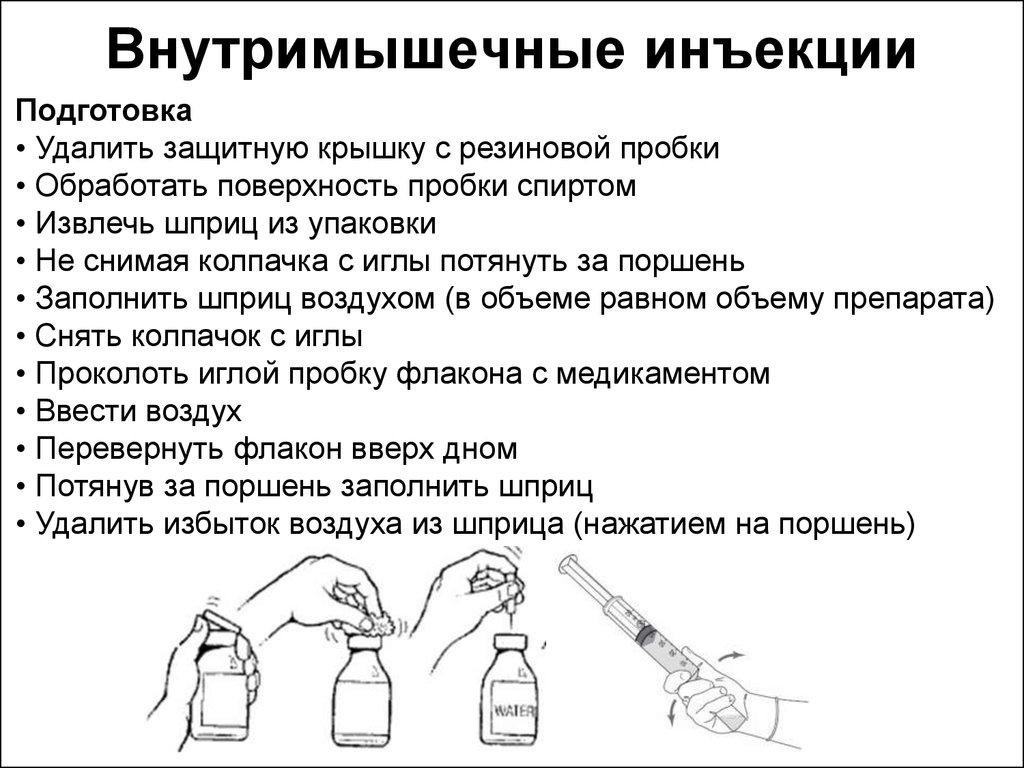 внутривенные инъекции