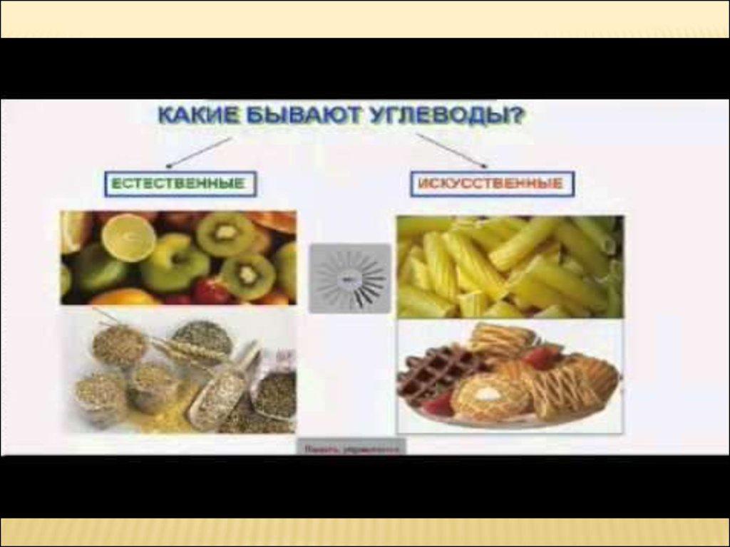 здоровое питание углеводы